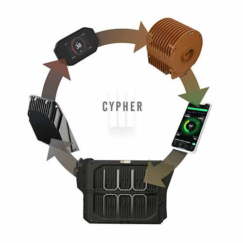 Sistema Cypher III Zero Motorcycles
